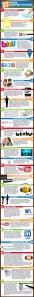 27-marketing-strategies-Budget-Infographic