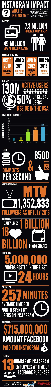 infografia_el_impacto_de_instagram
